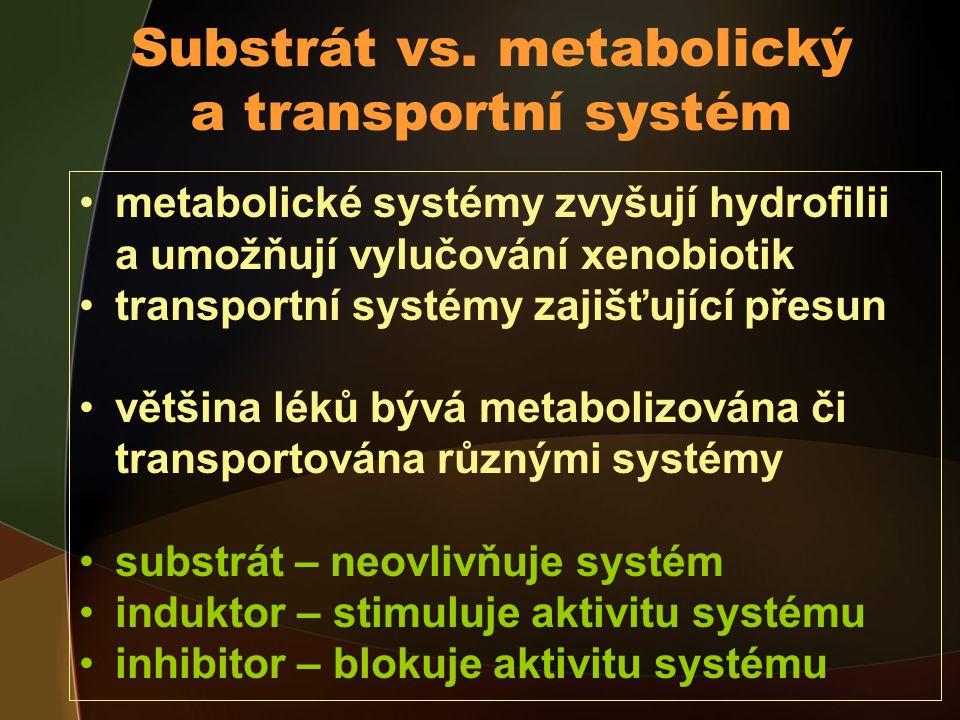 Substrát vs.