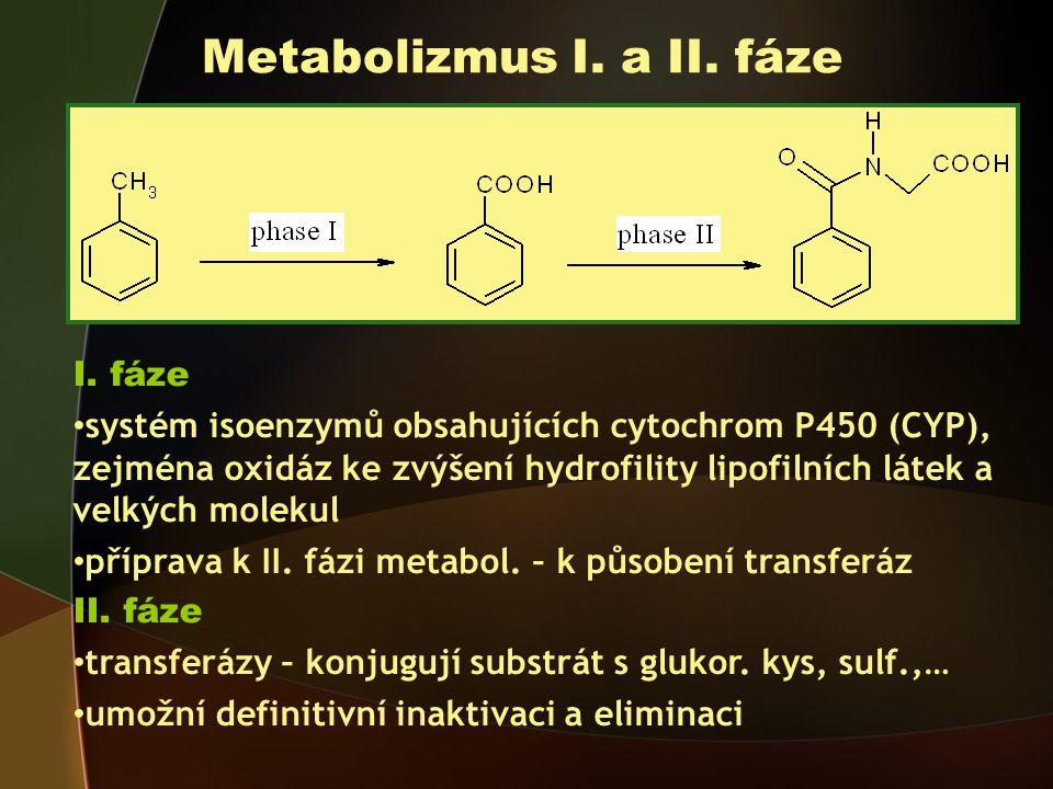Metabolizmus I.a II. fáze I.