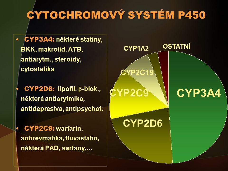 CYTOCHROMOVÝ SYSTÉM P450 CYP3A4 CYP2D6 CYP2C19 CYP2C9 CYP1A2 OSTATNÍ CYP3A4: některé statiny, BKK, makrolid.