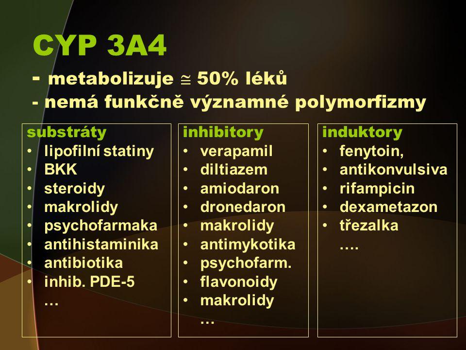 substráty lipofilní statiny BKK steroidy makrolidy psychofarmaka antihistaminika antibiotika inhib.