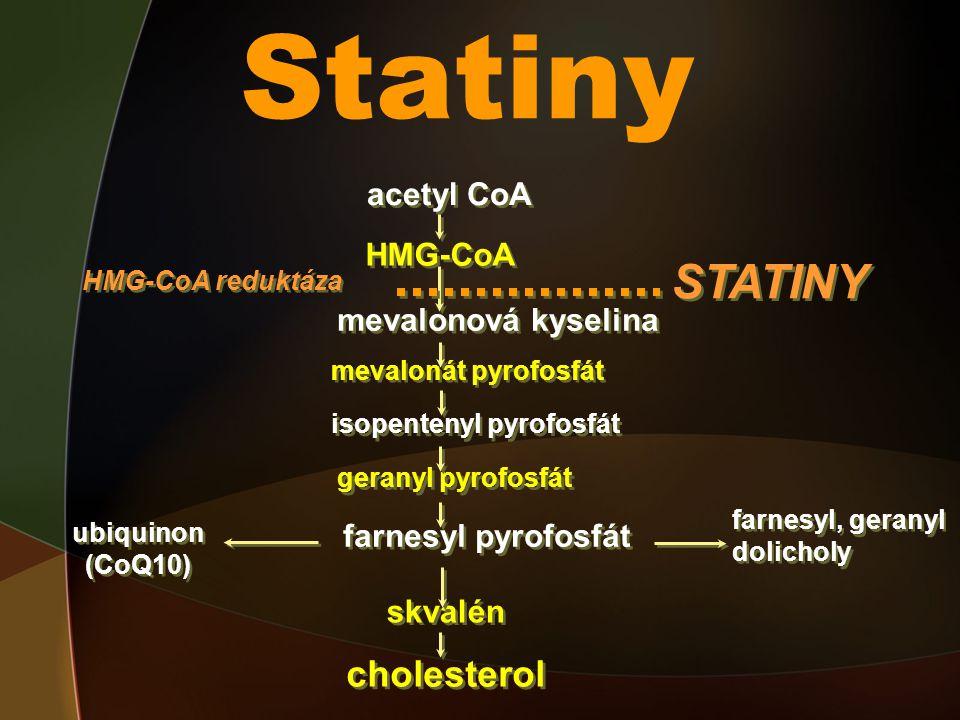 Statiny acetyl CoA HMG-CoA mevalonová kyselina mevalonát pyrofosfát isopentenyl pyrofosfát geranyl pyrofosfát farnesyl pyrofosfát skvalén farnesyl, geranyl dolicholy farnesyl, geranyl dolicholy ubiquinon (CoQ10) ubiquinon (CoQ10) HMG-CoA reduktáza STATINY cholesterol
