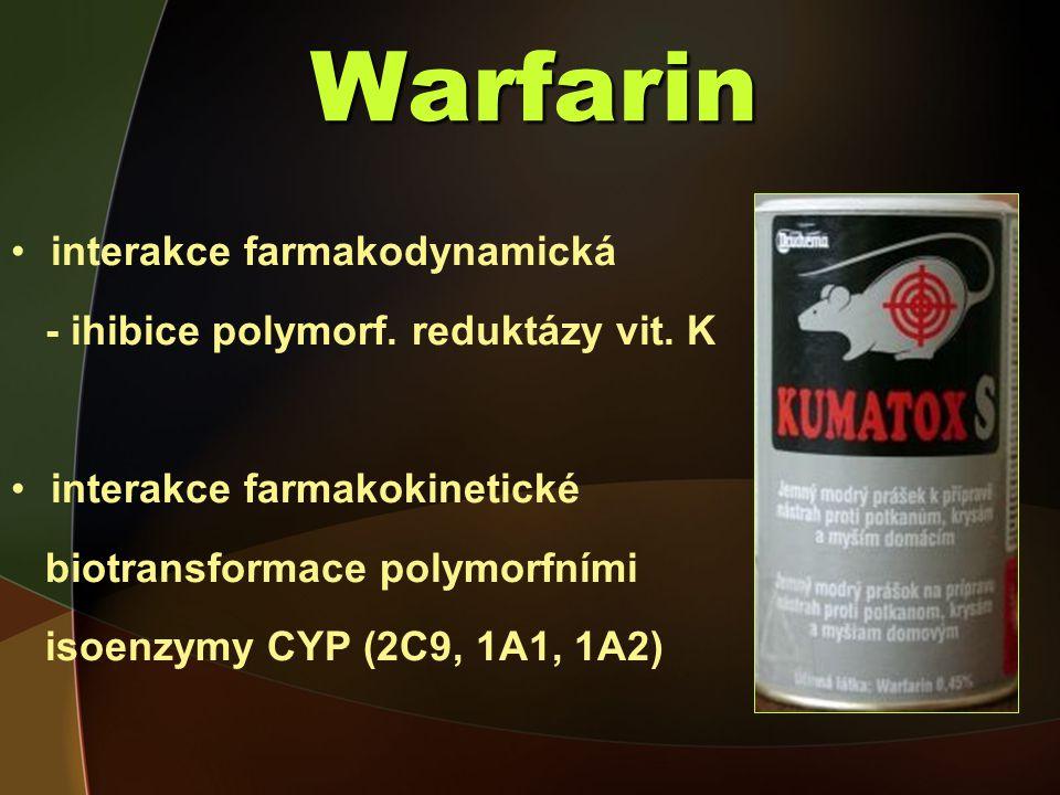 Warfarin interakce farmakodynamická - ihibice polymorf.