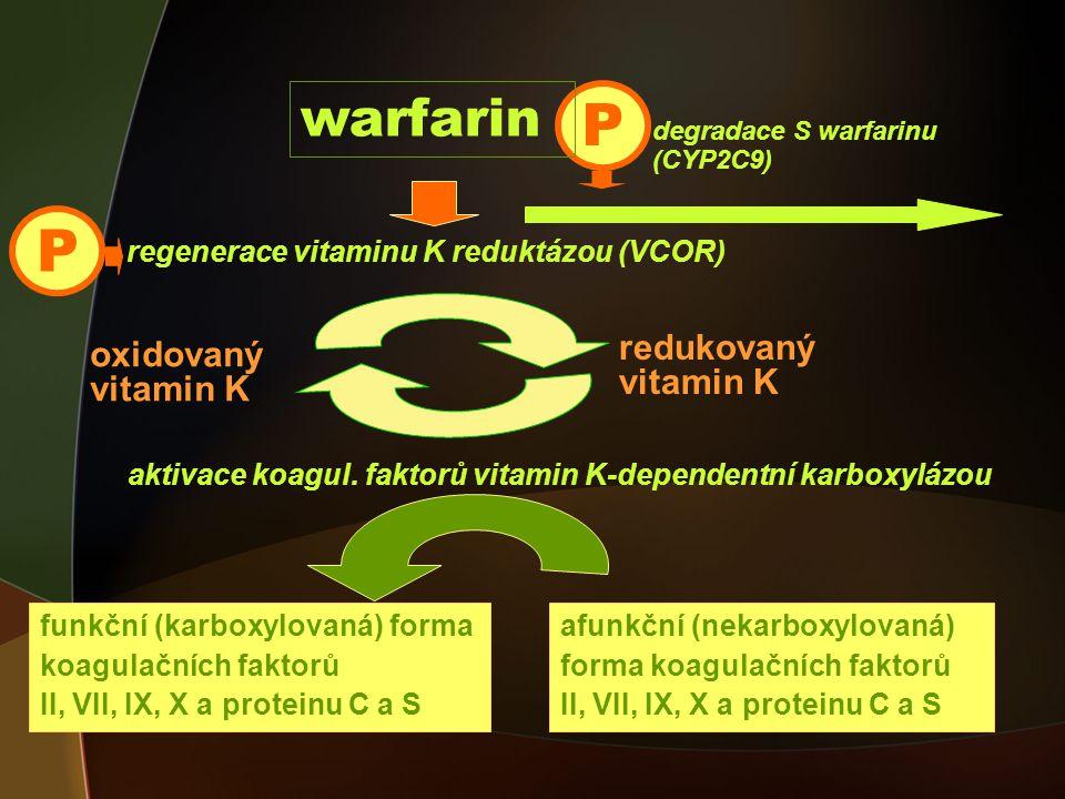 oxidovaný vitamin K redukovaný vitamin K funkční (karboxylovaná) forma koagulačních faktorů II, VII, IX, X a proteinu C a S regenerace vitaminu K reduktázou (VCOR) aktivace koagul.