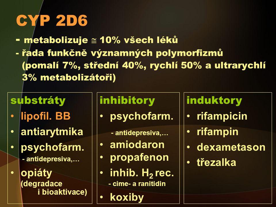 substráty lipofil.BB antiarytmika psychofarm.