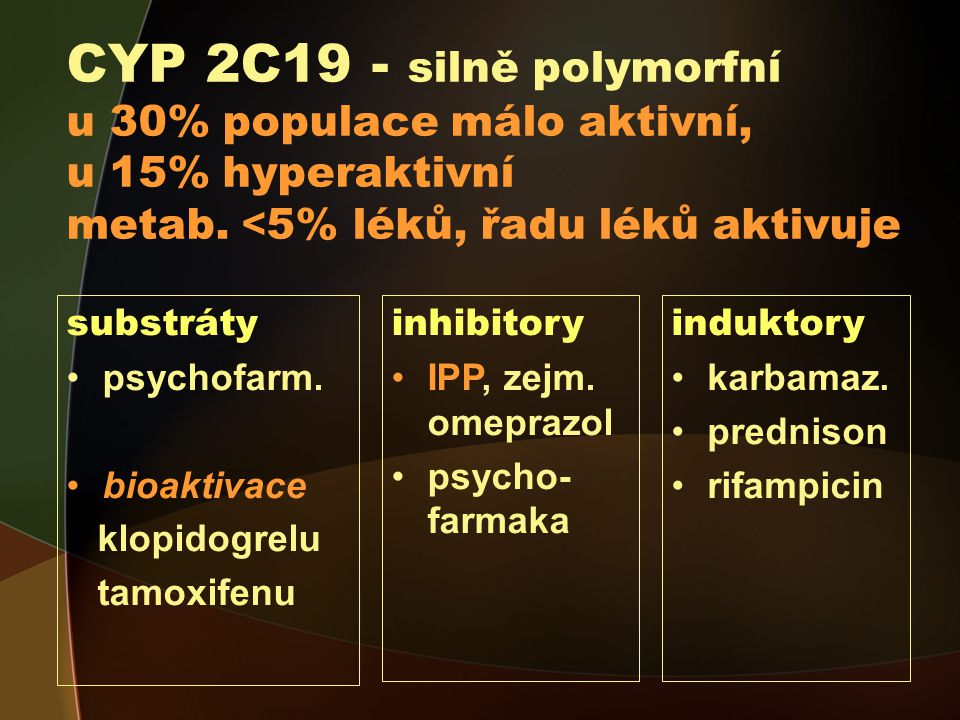 CYP 2C19 - silně polymorfní u 30% populace málo aktivní, u 15% hyperaktivní metab.