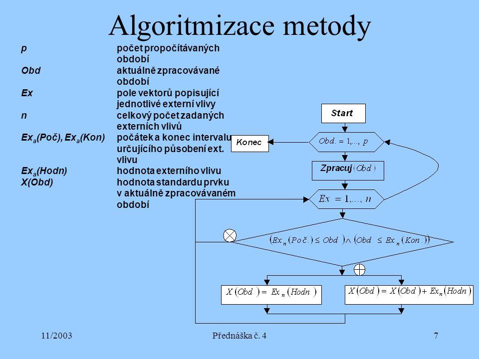 11/2003Přednáška č. 47 Algoritmizace metody ppočet propočítávaných období Obdaktuálně zpracovávané období Expole vektorů popisující jednotlivé externí