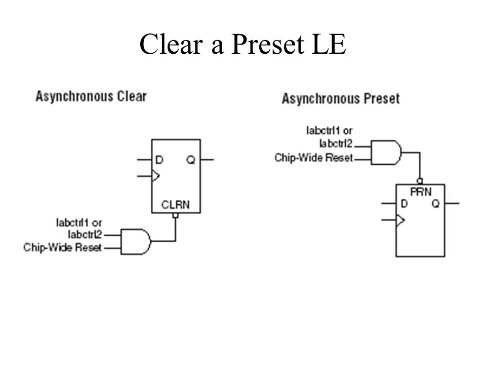 Clear a Preset LE