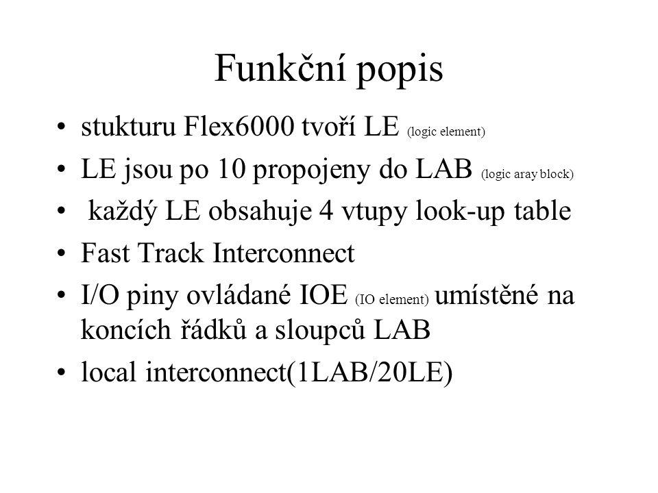Funkční popis stukturu Flex6000 tvoří LE (logic element) LE jsou po 10 propojeny do LAB (logic aray block) každý LE obsahuje 4 vtupy look-up table Fast Track Interconnect I/O piny ovládané IOE (IO element) umístěné na koncích řádků a sloupců LAB local interconnect(1LAB/20LE)