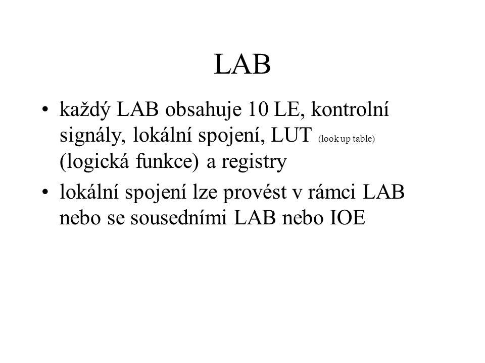 LAB každý LAB obsahuje 10 LE, kontrolní signály, lokální spojení, LUT (look up table) (logická funkce) a registry lokální spojení lze provést v rámci LAB nebo se sousedními LAB nebo IOE