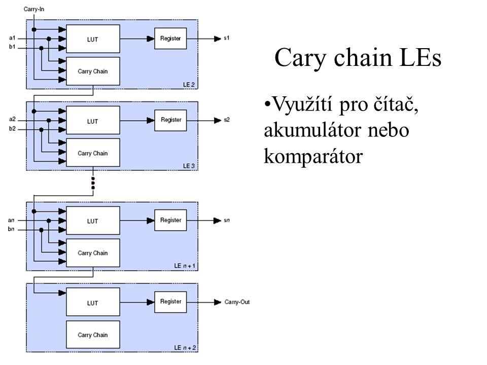 Cary chain LEs Využítí pro čítač, akumulátor nebo komparátor