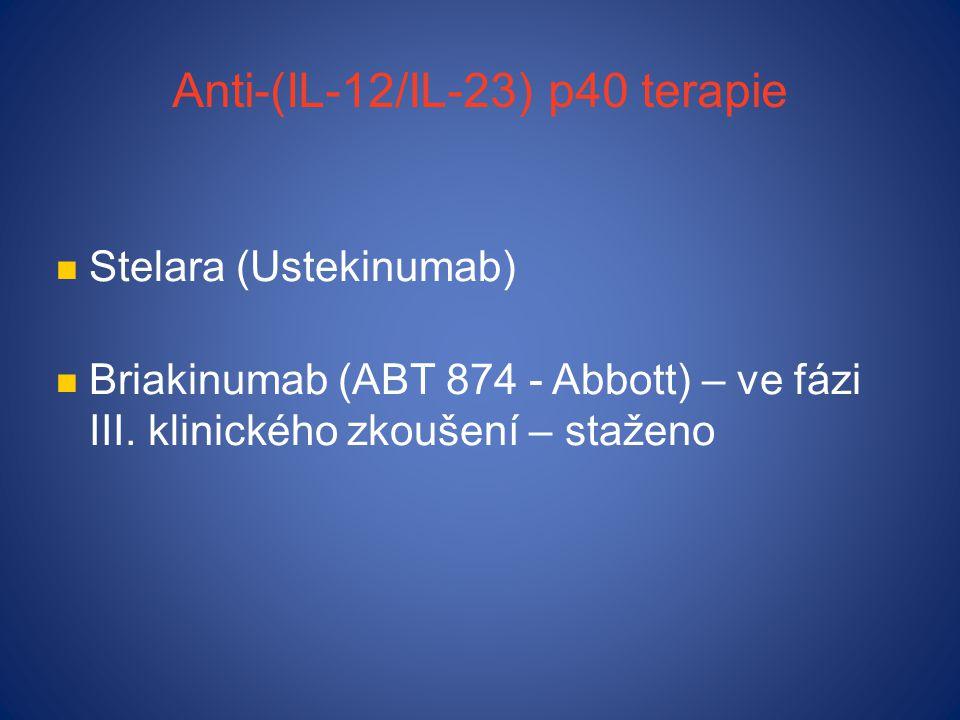Anti-(IL-12/IL-23) p40 terapie Stelara (Ustekinumab) Briakinumab (ABT 874 - Abbott) – ve fázi III.