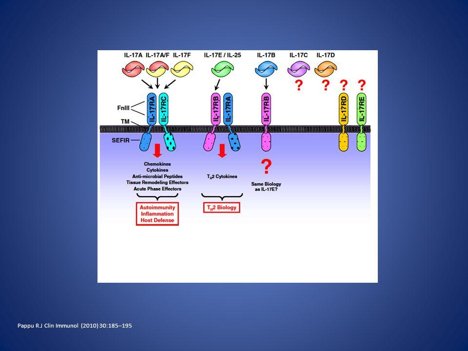Pappu R.J Clin Immunol (2010) 30:185–195