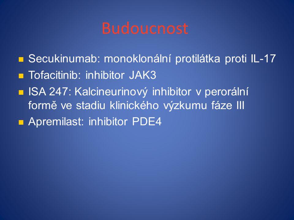 Budoucnost Secukinumab: monoklonální protilátka proti IL-17 Tofacitinib: inhibitor JAK3 ISA 247: Kalcineurinový inhibitor v perorální formě ve stadiu klinického výzkumu fáze III Apremilast: inhibitor PDE4