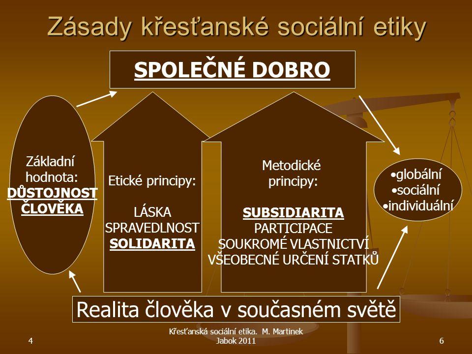 4 Křesťanská sociální etika. M. Martinek Jabok 20116 Zásady křesťanské sociální etiky Realita člověka v současném světě SPOLEČNÉ DOBRO globální sociál