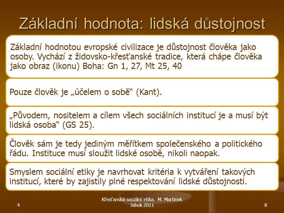 Dignitatis humanae – Deklarace 2.vatikánského koncilu o náboženské svobodě 2.