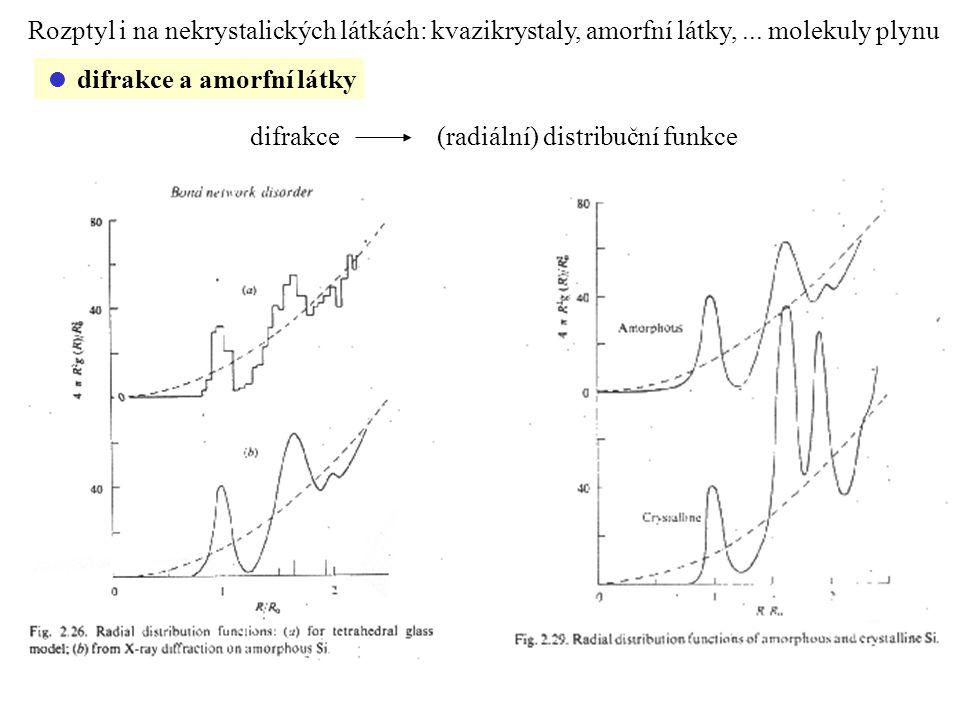 difrakce(radiální) distribuční funkce  difrakce a amorfní látky Rozptyl i na nekrystalických látkách: kvazikrystaly, amorfní látky,... molekuly plynu