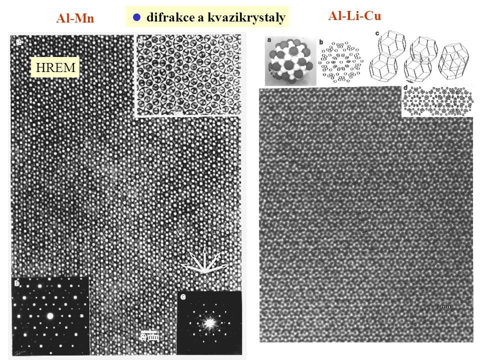 Al-Li-Cu Al-Mn HREM  difrakce a kvazikrystaly