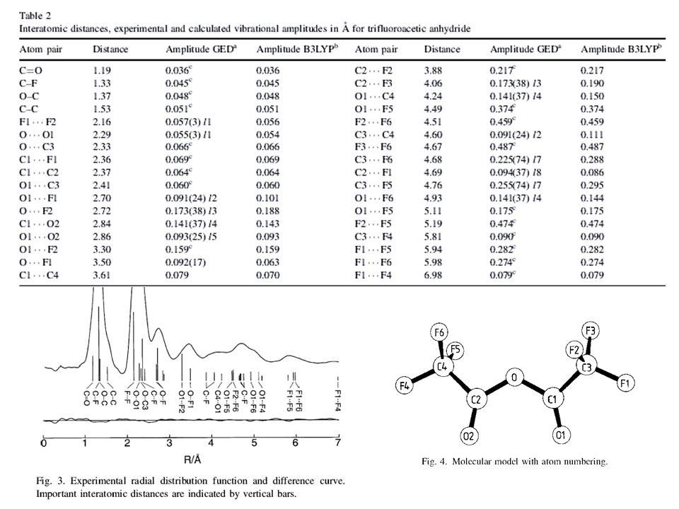 Gas phase structure and conformational properties of trifluoroacetic anhydride, CF3C(O)OC(O)CF3 Angelika Hermann, Heinz Oberhammer Journal of Fluorine