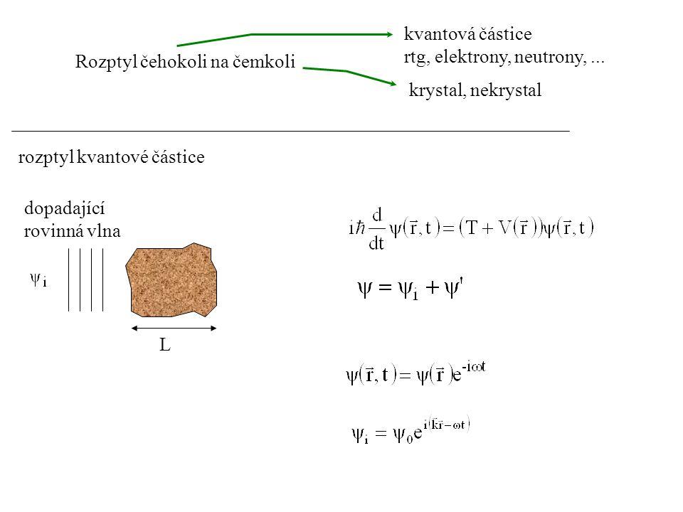 Rozptyl čehokoli na čemkoli kvantová částice rtg, elektrony, neutrony,... krystal, nekrystal dopadající rovinná vlna L rozptyl kvantové částice