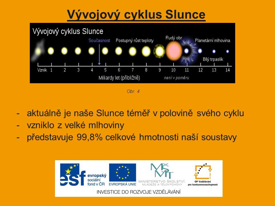 Vývojový cyklus Slunce Obr. 4 -aktuálně je naše Slunce téměř v polovině svého cyklu -vzniklo z velké mlhoviny -představuje 99,8% celkové hmotnosti naš