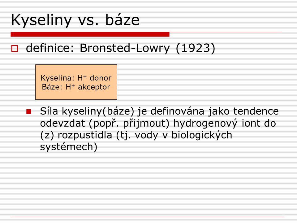 Kyseliny vs. báze  definice: Bronsted-Lowry (1923) Síla kyseliny(báze) je definována jako tendence odevzdat (popř. přijmout) hydrogenový iont do (z)