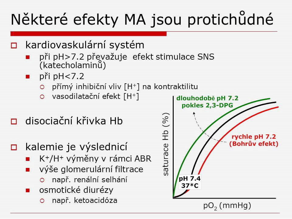 Některé efekty MA jsou protichůdné  kardiovaskulární systém při pH>7.2 převažuje efekt stimulace SNS (katecholaminů) při pH<7.2  přímý inhibiční vli