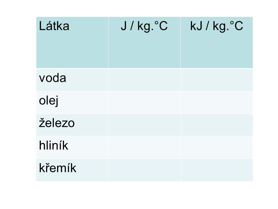 LátkaJ / kg.°CkJ / kg.°C voda olej železo hliník křemík