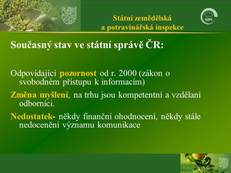 Státní zemědělská a potravinářská inspekce Současný stav ve státní správě ČR: Odpovídající pozornost od r.