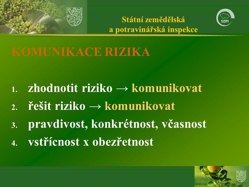 Státní zemědělská a potravinářská inspekce KOMUNIKACE RIZIKA 1.