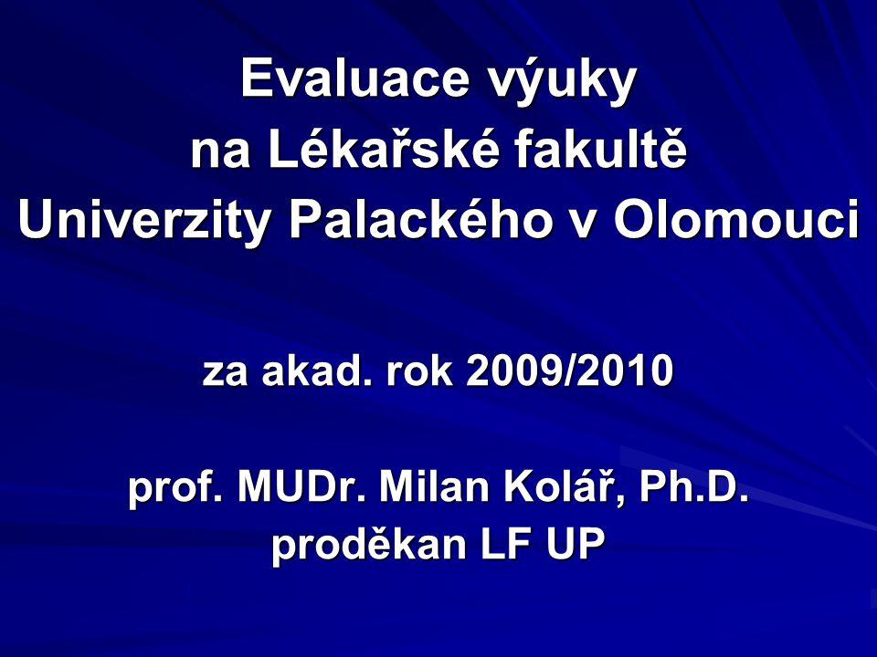 Evaluace výuky na Lékařské fakultě Univerzity Palackého v Olomouci za akad.