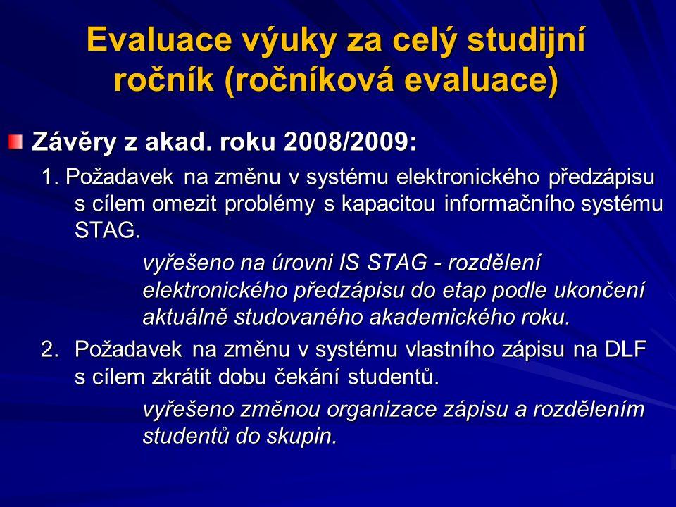 Evaluace výuky za celý studijní ročník (ročníková evaluace) Závěry z akad.