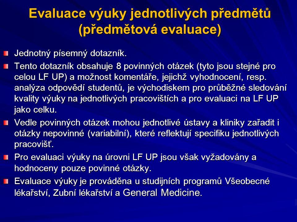 Evaluace výuky jednotlivých předmětů (předmětová evaluace) Jednotný písemný dotazník.