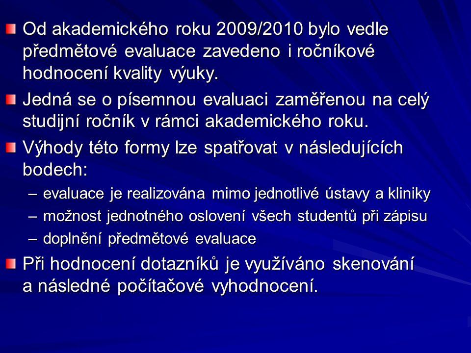 Od akademického roku 2009/2010 bylo vedle předmětové evaluace zavedeno i ročníkové hodnocení kvality výuky.