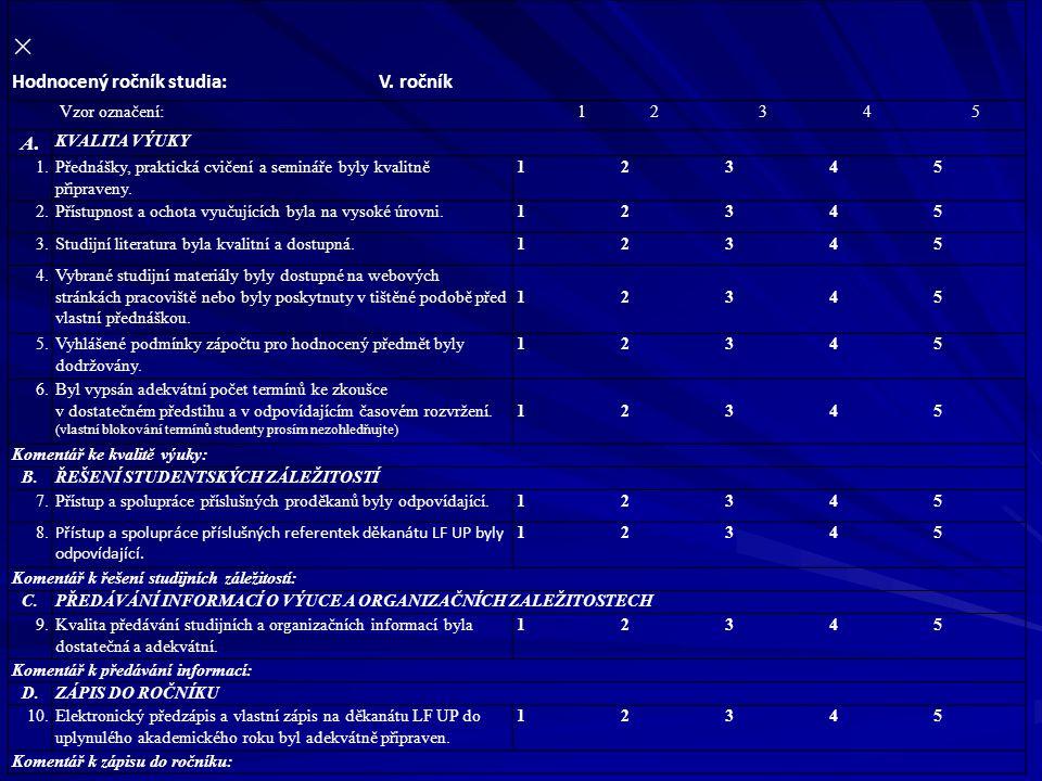 Výsledky ročníkové evaluace výuky VI.ročník (abs.
