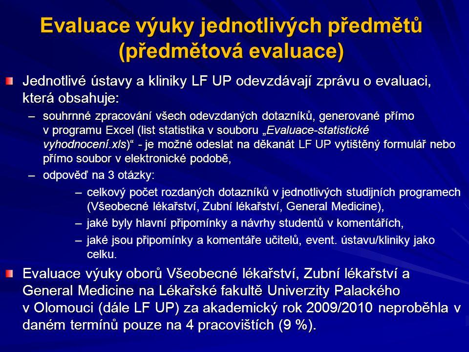 """Evaluace výuky jednotlivých předmětů (předmětová evaluace) Jednotlivé ústavy a kliniky LF UP odevzdávají zprávu o evaluaci, která obsahuje: –souhrnné zpracování všech odevzdaných dotazníků, generované přímo v programu Excel (list statistika v souboru """"Evaluace-statistické vyhodnocení.xls) - je možné odeslat na děkanát LF UP vytištěný formulář nebo přímo soubor v elektronické podobě, – –odpověď na 3 otázky: – –celkový počet rozdaných dotazníků v jednotlivých studijních programech (Všeobecné lékařství, Zubní lékařství, General Medicine), – –jaké byly hlavní připomínky a návrhy studentů v komentářích, – –jaké jsou připomínky a komentáře učitelů, event."""
