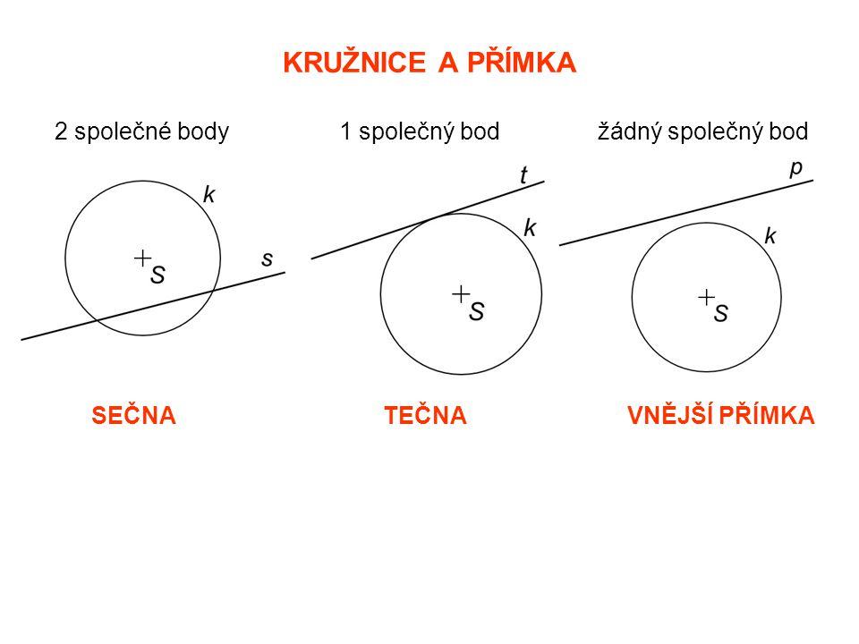Zapiš pod příslušný obrázek, zda-li je přímka p tečna, sečna či vnější přímka.