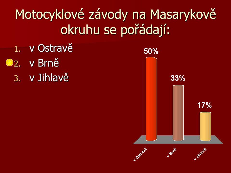 Motocyklové závody na Masarykově okruhu se pořádají: 1. v Ostravě 2. v Brně 3. v Jihlavě