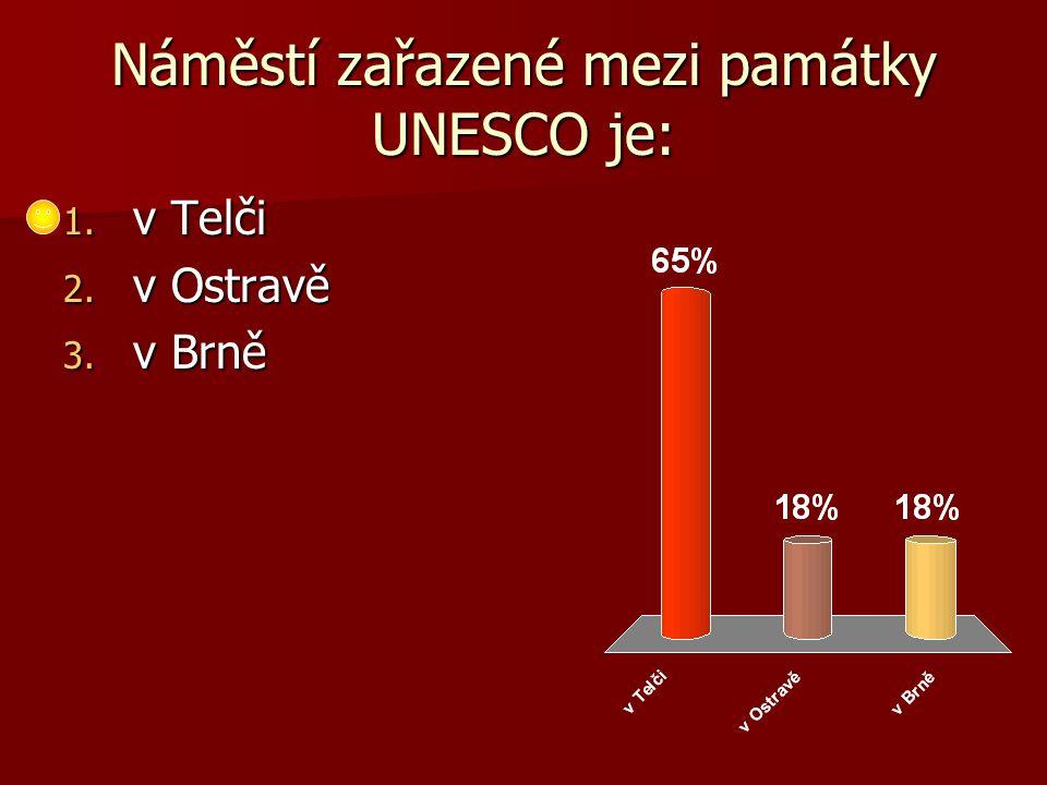 Náměstí zařazené mezi památky UNESCO je: 1. v Telči 2. v Ostravě 3. v Brně