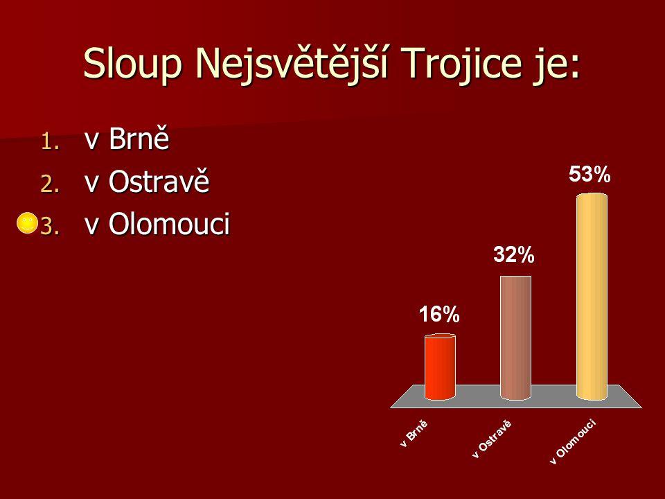 Sloup Nejsvětější Trojice je: 1. v Brně 2. v Ostravě 3. v Olomouci