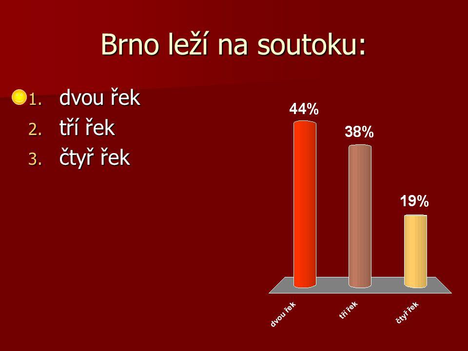 Brno leží na soutoku: 1. dvou řek 2. tří řek 3. čtyř řek