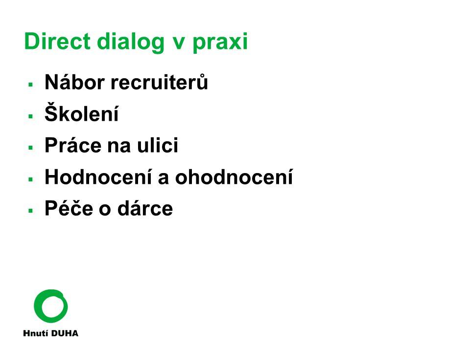 Direct dialog v praxi  Nábor recruiterů  Školení  Práce na ulici  Hodnocení a ohodnocení  Péče o dárce