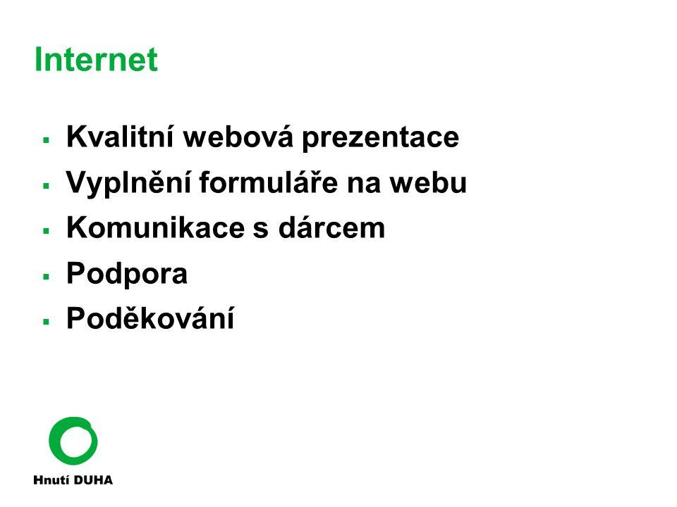 Internet  Kvalitní webová prezentace  Vyplnění formuláře na webu  Komunikace s dárcem  Podpora  Poděkování