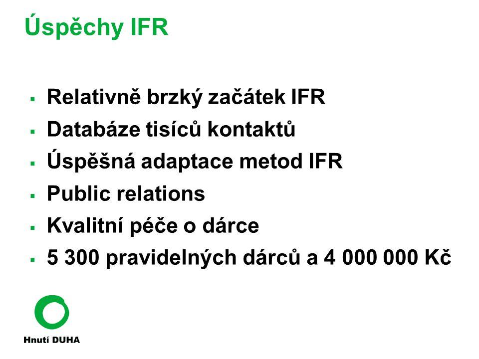 Úspěchy IFR  Relativně brzký začátek IFR  Databáze tisíců kontaktů  Úspěšná adaptace metod IFR  Public relations  Kvalitní péče o dárce  5 300 pravidelných dárců a 4 000 000 Kč