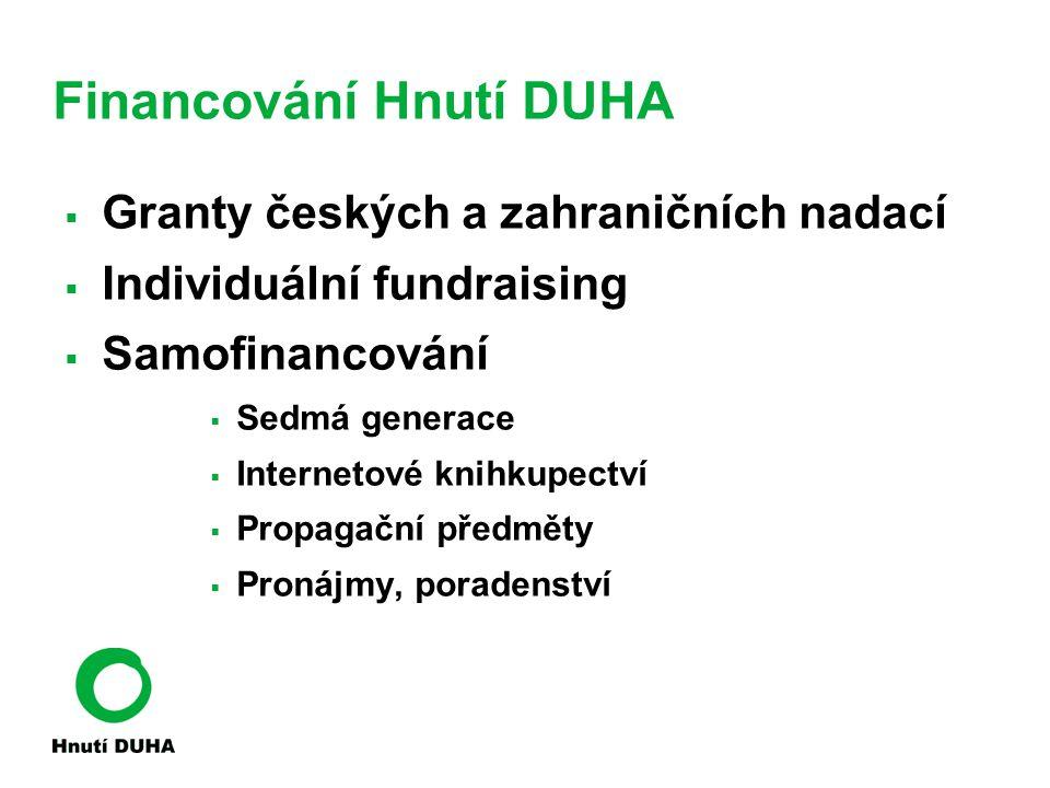 Financování Hnutí DUHA  Granty českých a zahraničních nadací  Individuální fundraising  Samofinancování  Sedmá generace  Internetové knihkupectví  Propagační předměty  Pronájmy, poradenství