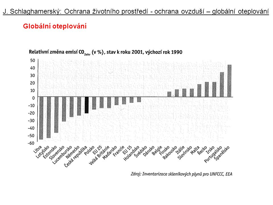 J. Schlaghamerský: Ochrana životního prostředí - ochrana ovzduší – globální oteplování Globální oteplování