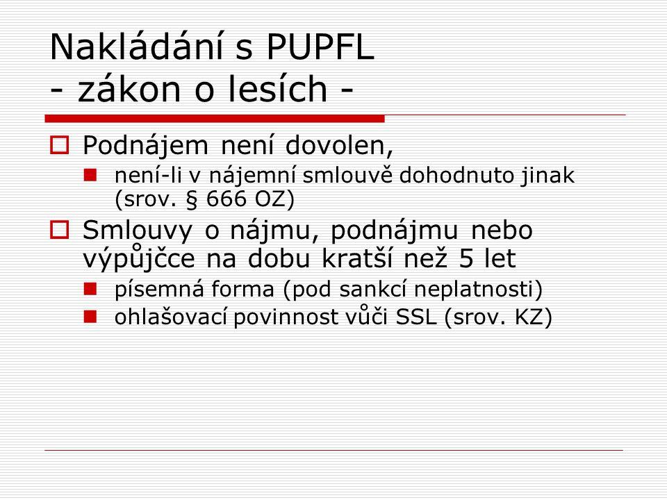 Nakládání s PUPFL - zákon o lesích -  Podnájem není dovolen, není-li v nájemní smlouvě dohodnuto jinak (srov. § 666 OZ)  Smlouvy o nájmu, podnájmu n