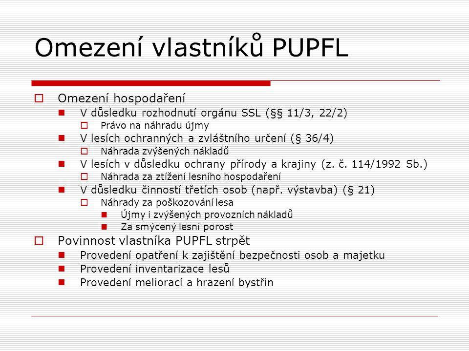 Omezení vlastníků PUPFL  Omezení hospodaření V důsledku rozhodnutí orgánu SSL (§§ 11/3, 22/2)  Právo na náhradu újmy V lesích ochranných a zvláštníh