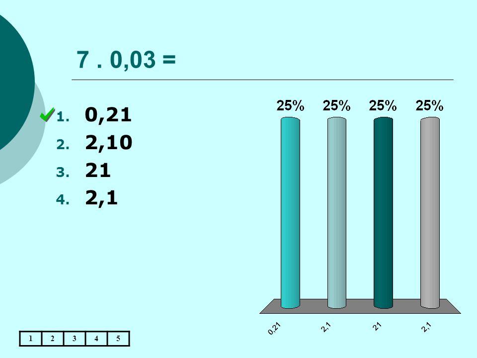 7. 0,03 = 12345 1. 0,21 2. 2,10 3. 21 4. 2,1