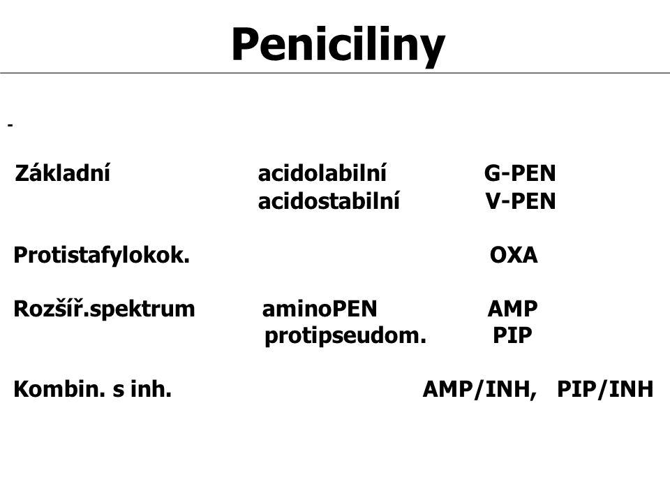 Peniciliny - Základní acidolabilní G-PEN acidostabilní V-PEN Protistafylokok. OXA Rozšíř.spektrum aminoPEN AMP protipseudom. PIP Kombin. s inh. AMP/IN