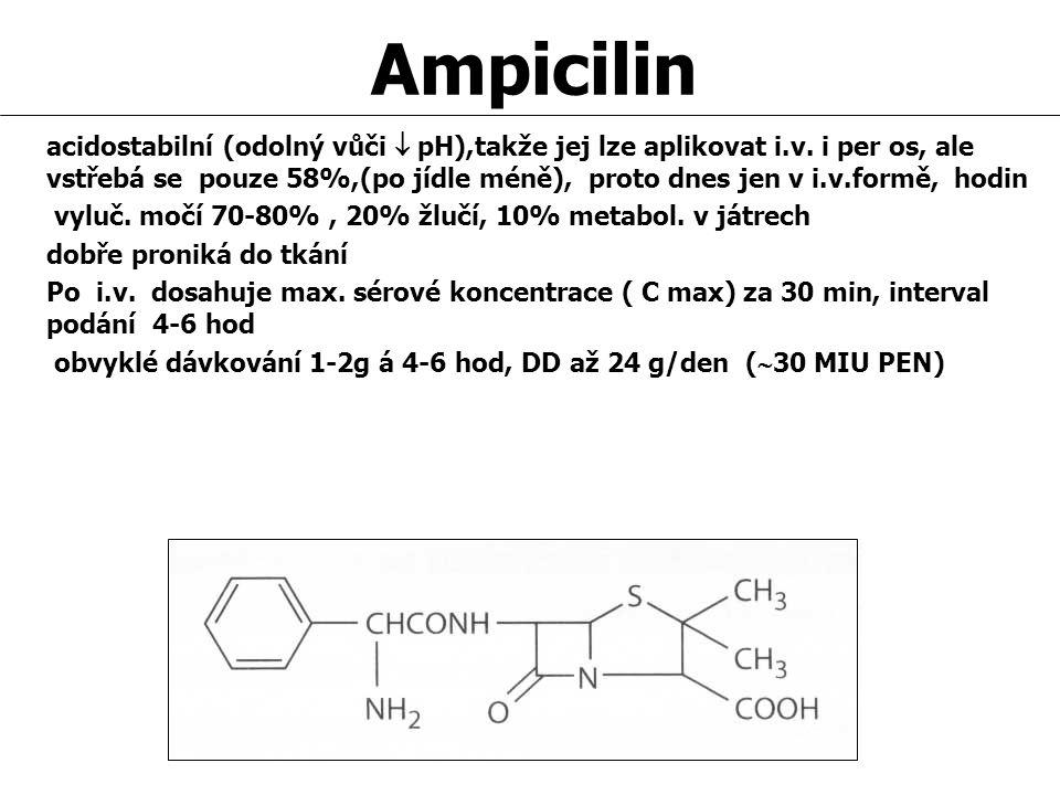 Ampicilin acidostabilní (odolný vůči  pH),takže jej lze aplikovat i.v. i per os, ale vstřebá se pouze 58%,(po jídle méně), proto dnes jen v i.v.formě